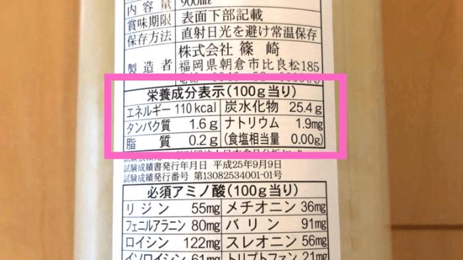 国菊の成分表
